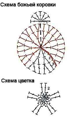 Схема вязания крючком божьей коровки 44