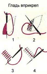 Что за техника вышивания вприкреп