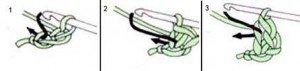 Как связать двойную цепочку