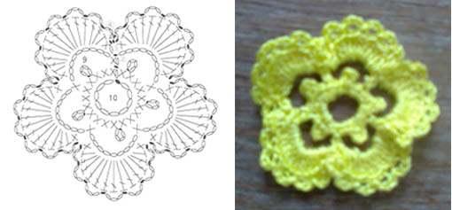 как вязать крючком мелкие цветочки для украшения одежды сундучок