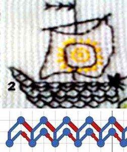Вышитый кораблик стежками Blackwork
