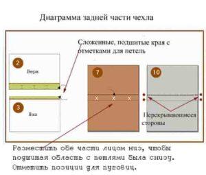 Задняя сторона наволочки диаграмма