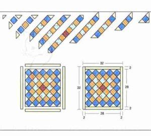 Диаграмма геометрической подушки