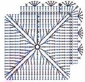 Плед из квадратов