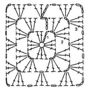 Схема вязания квадрата для сумочки и кокетки