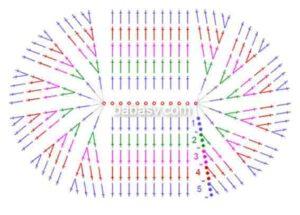 Схема стандартного овала крючком