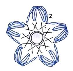 Связать цветок по схеме