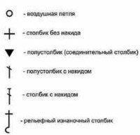 Условные обозначения петель на схемах