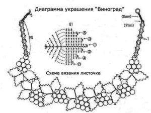 Схема виноградного ожерелья