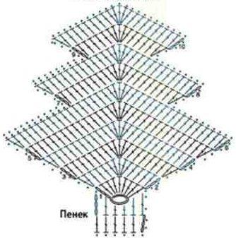 Как связать елку по схеме