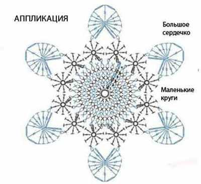 Схема для вязания верхней части шапочки