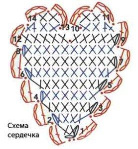 Описание вязания крючком сердечка для вешалки