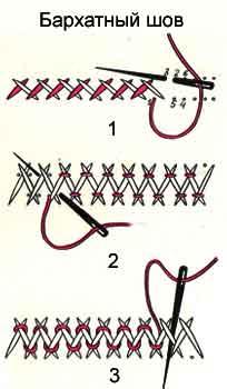 Как вышивать бархатным швом