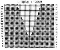Диаграмма передней стороны подушки