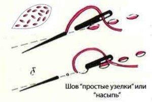 Как выполнить шов с простыми узелками