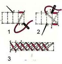 Как вышивать теневым швом