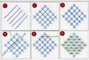 Решетчатый шов с треугольным заполнением