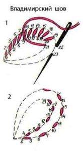 Как вышивать владимирским швом