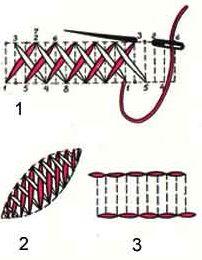Как вышивать швом восьмеркой