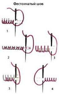 Вышивание фестончатого шва