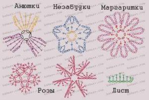 Цветы крючком для блузы