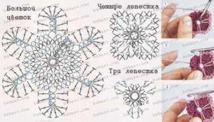 Схема вязания цветов крючком для украшения юбки