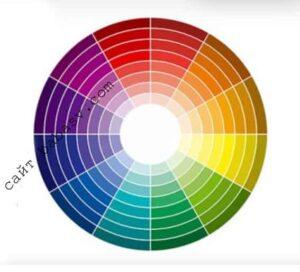 Цветовой круг и выбор пряжи по цвету