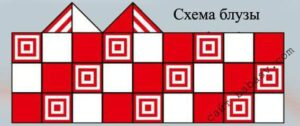 Квадраты на схеме
