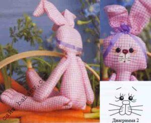 Личико кролика