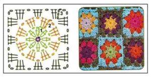 Схема вязания бабушкиного квадрата
