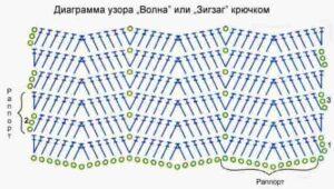 Цветочный обруч схема вязания