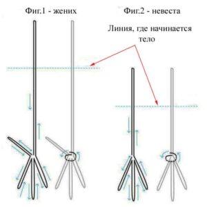 Схема птичьих ножек из проволоки