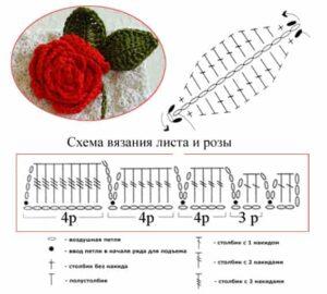Схема вязания розы крючком для сумочки клатч