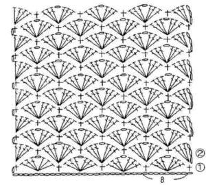 Схема вязания узора Веер крючком