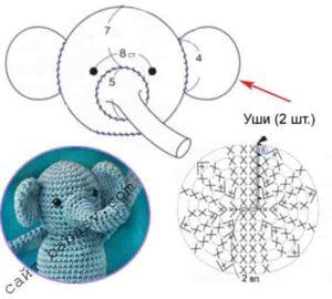 Внешность слона держателя