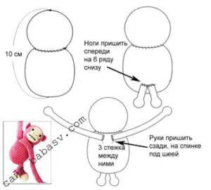 Как пришить лапы к телу игрушки держателю