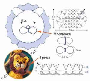 Внешность льва держателя